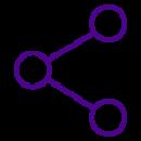 Administración y Dirección de Redes Sociales